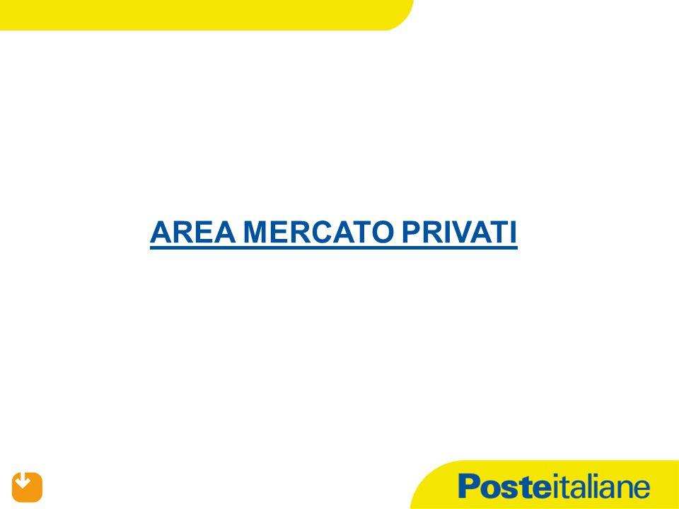 AREA MERCATO PRIVATI
