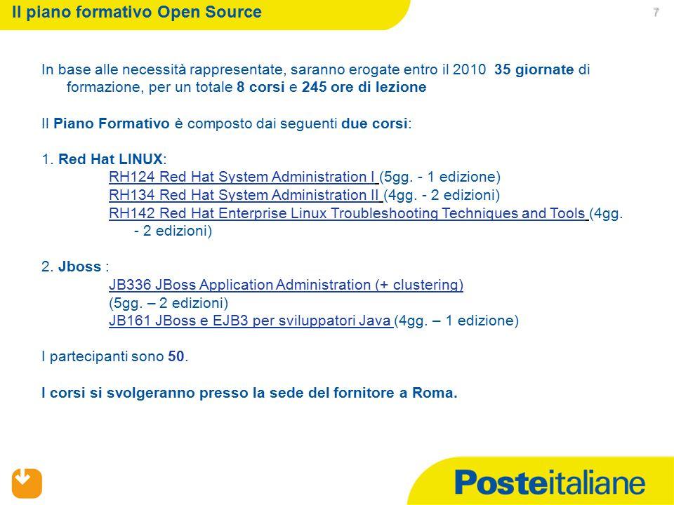 Il piano formativo Open Source In base alle necessità rappresentate, saranno erogate entro il 2010 35 giornate di formazione, per un totale 8 corsi e