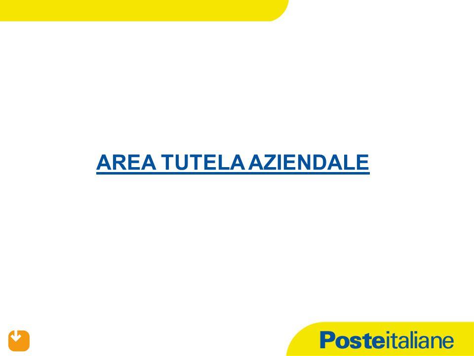 AREA TUTELA AZIENDALE