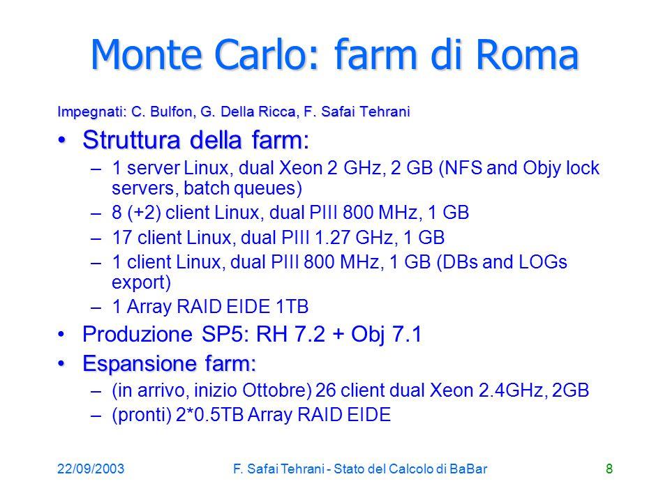 22/09/2003F. Safai Tehrani - Stato del Calcolo di BaBar8 Monte Carlo: farm di Roma Impegnati: C.