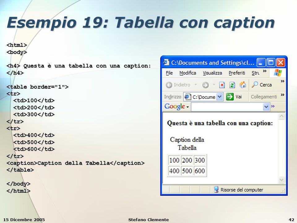 15 Dicembre 2005Stefano Clemente42 Esempio 19: Tabella con caption <html><body> Questa è una tabella con una caption: Questa è una tabella con una caption:</h4> <tr> 100 100 200 200 300 300 </tr><tr> 400 400 500 500 600 600 </tr> Caption della Tabella Caption della Tabella </table></body></html>