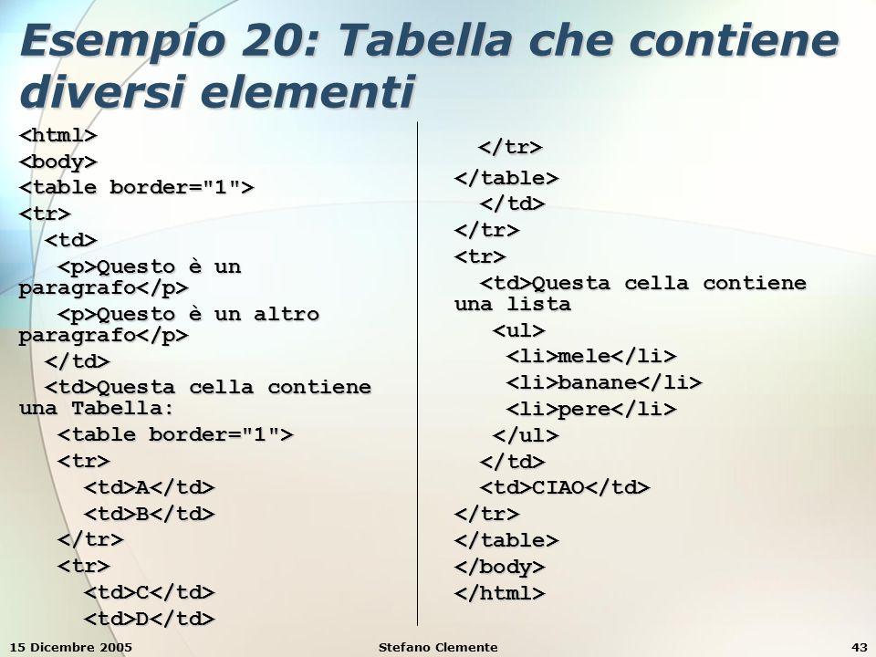 15 Dicembre 2005Stefano Clemente44 Esempio 20: Tabella che contiene diversi elementi