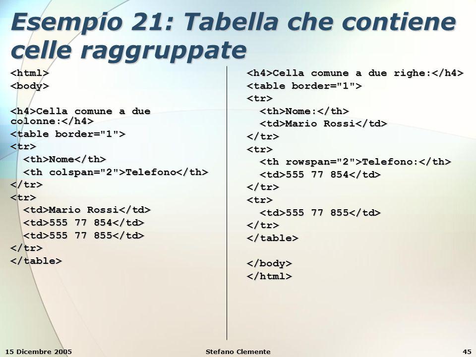 15 Dicembre 2005Stefano Clemente46 Esempio 21: Tabella che contiene celle raggruppate