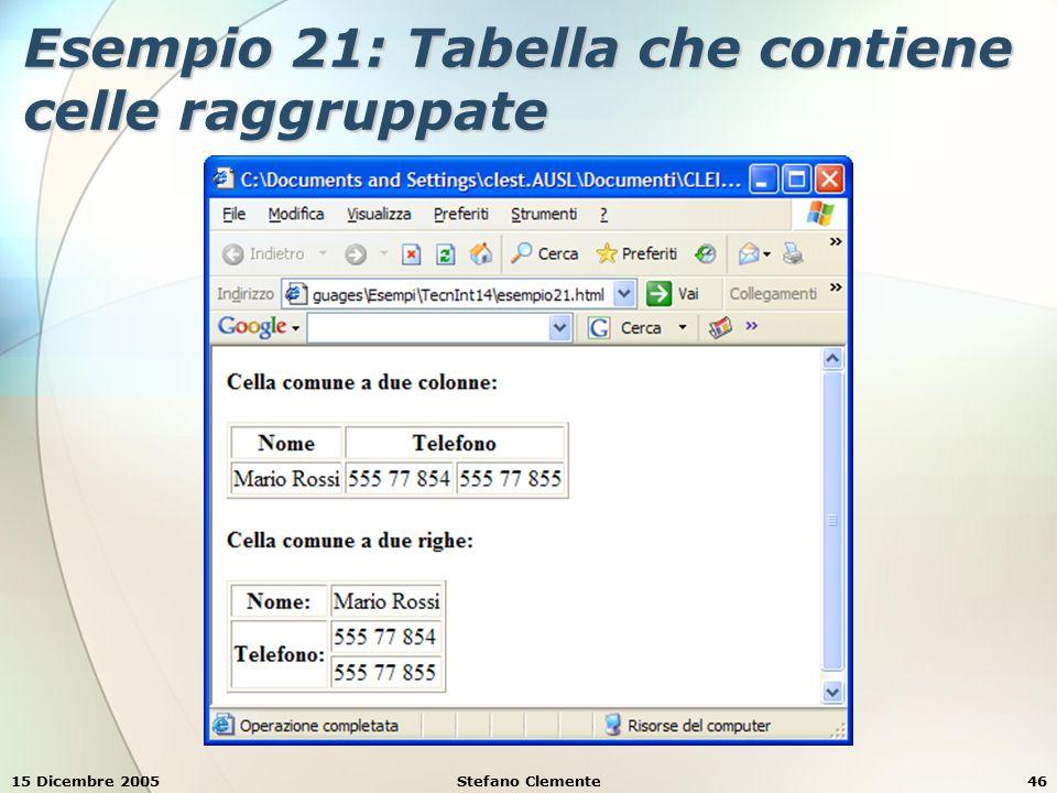 15 Dicembre 2005Stefano Clemente47 Esempio 22: Tabella con esempi di allineamento del testo <html><body> Soldi spesi in...