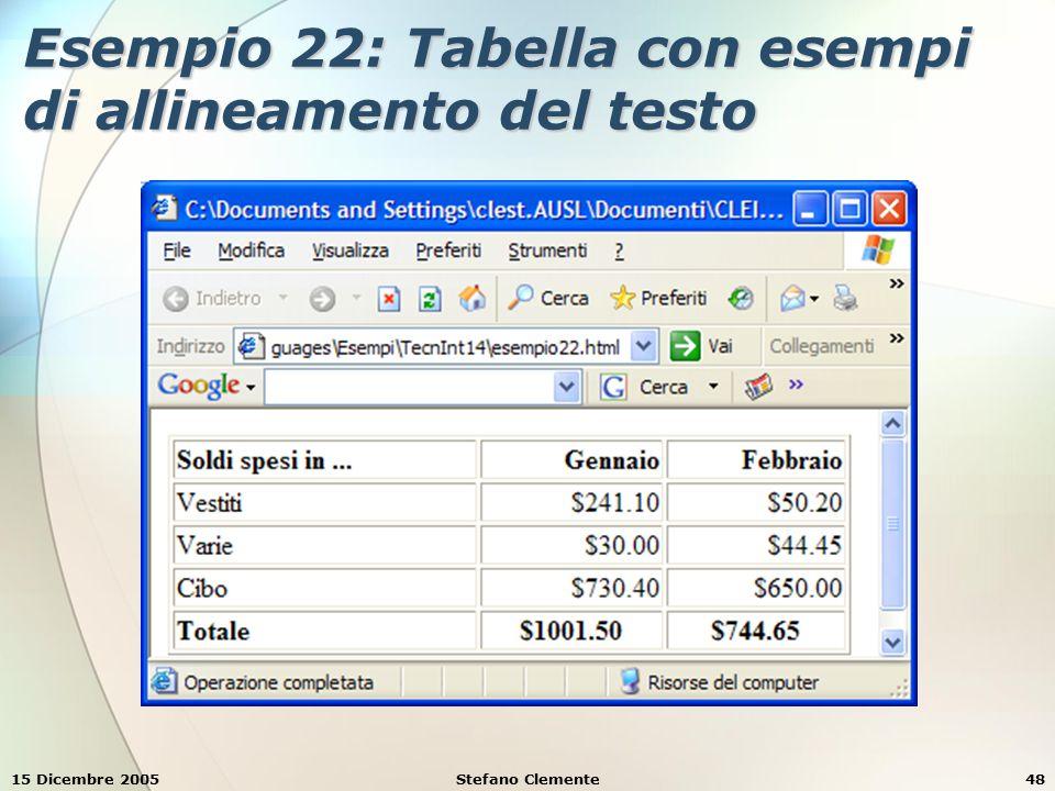15 Dicembre 2005Stefano Clemente48 Esempio 22: Tabella con esempi di allineamento del testo