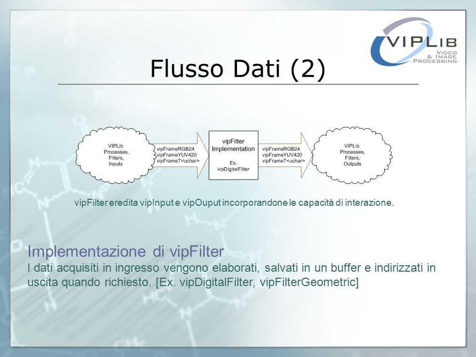 Flusso Dati (2) vipFilter eredita vipInput e vipOuput incorporandone le capacità di interazione.