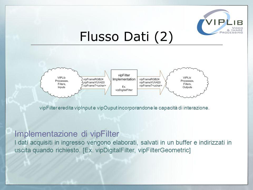 Filtraggio int main(int argc, char* argv[]) { vipFrameRGB24 srcImage; vipFrameRGB24 outImage; vipFilterSobel myFilterClass; vipCodec_BMP::load(srcImage, frame1.bmp , vipCodec_BMP::FORMAT_BMP_24); myFilterClass.getParameters().