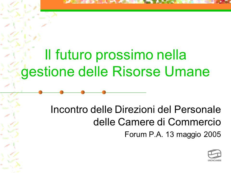 Il futuro prossimo nella gestione delle Risorse Umane Incontro delle Direzioni del Personale delle Camere di Commercio Forum P.A. 13 maggio 2005