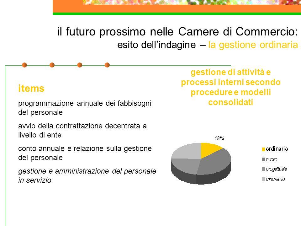 gestione di attività e processi interni secondo procedure e modelli consolidati il futuro prossimo nelle Camere di Commercio: esito dell'indagine – la