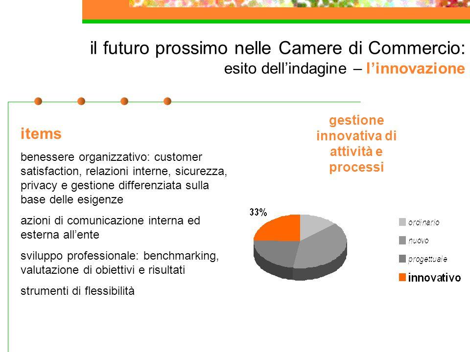il futuro prossimo nelle Camere di Commercio: esito dell'indagine – l'innovazione gestione innovativa di attività e processi items benessere organizza
