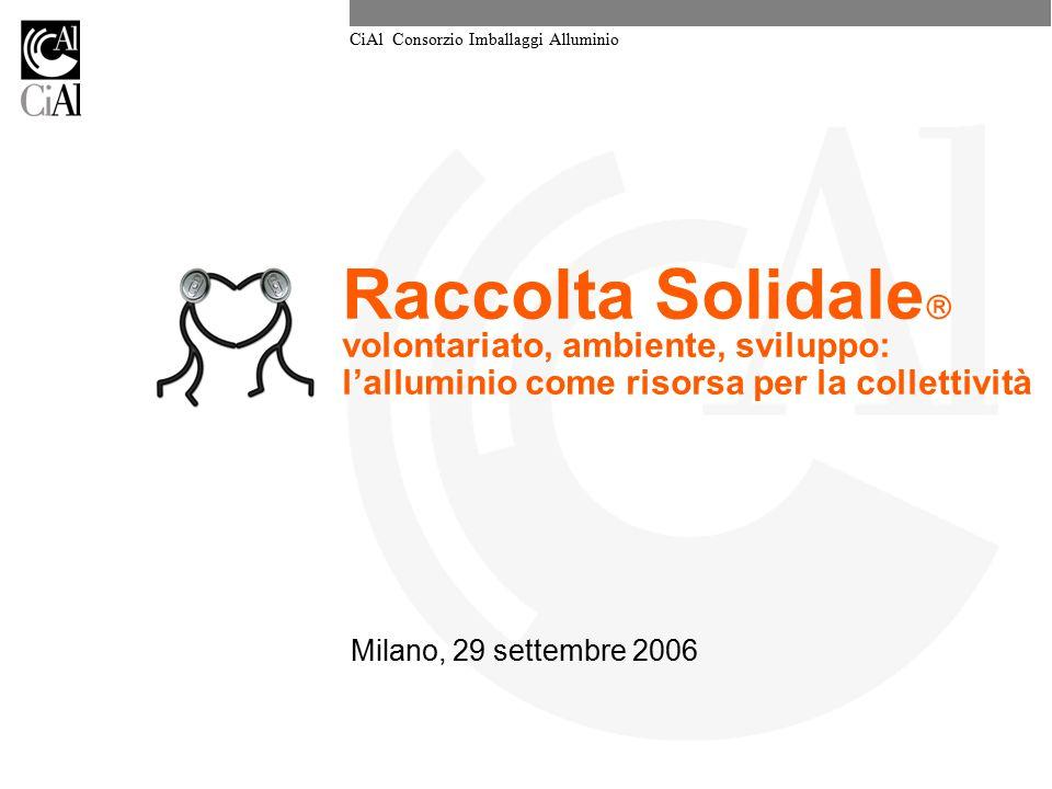 Raccolta Solidale  volontariato, ambiente, sviluppo: l'alluminio come risorsa per la collettività CiAl Consorzio Imballaggi Alluminio Milano, 29 settembre 2006