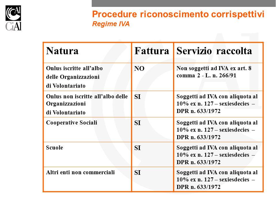 Regime IVA NaturaFatturaServizio raccolta Onlus iscritte all'albo delle Organizzazioni di Volontariato NO Non soggetti ad IVA ex art.