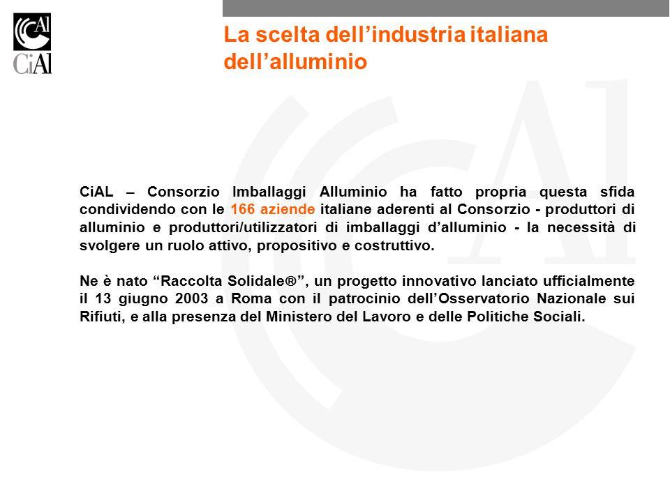 CiAL – Consorzio Imballaggi Alluminio ha fatto propria questa sfida condividendo con le 166 aziende italiane aderenti al Consorzio - produttori di alluminio e produttori/utilizzatori di imballaggi d'alluminio - la necessità di svolgere un ruolo attivo, propositivo e costruttivo.