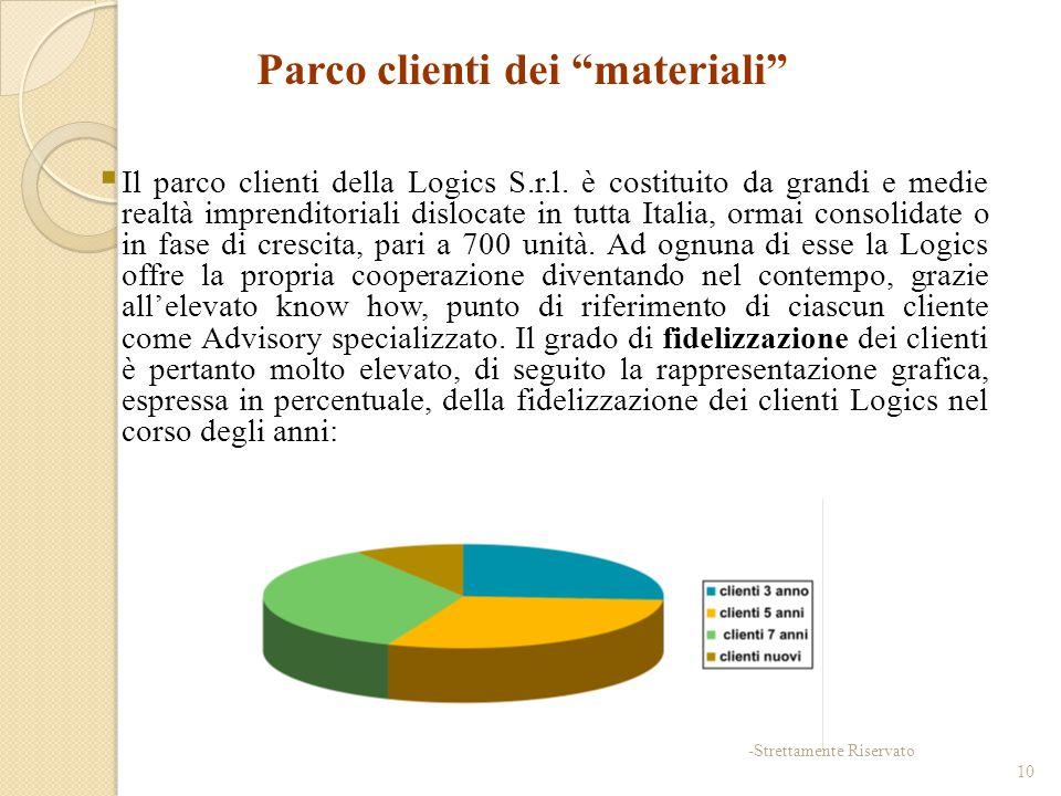 -Strettamente Riservato 10  Il parco clienti della Logics S.r.l. è costituito da grandi e medie realtà imprenditoriali dislocate in tutta Italia, orm