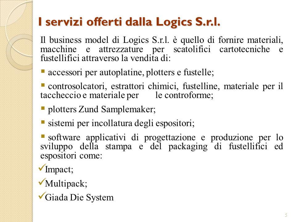 I servizi offerti dalla Logics S.r.l. 5 Il business model di Logics S.r.l. è quello di fornire materiali, macchine e attrezzature per scatolifici cart