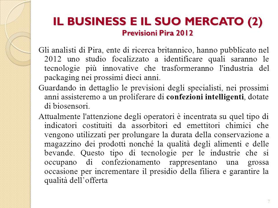 IL BUSINESS E IL SUO MERCATO (2) Previsioni Pira 2012 Gli analisti di Pira, ente di ricerca britannico, hanno pubblicato nel 2012 uno studio focalizza