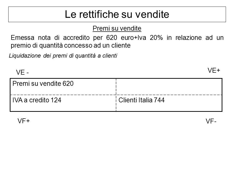 Premi su vendite Emessa nota di accredito per 620 euro+Iva 20% in relazione ad un premio di quantità concesso ad un cliente Premi su vendite 620 IVA a credito 124Clienti Italia 744 Liquidazione dei premi di quantità a clienti Le rettifiche su vendite VF+ VE+ VE - VF-