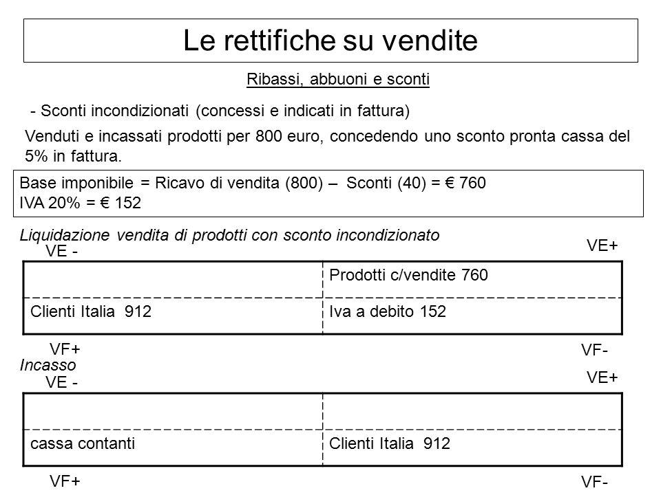 Ribassi, abbuoni e sconti - Sconti incondizionati (concessi e indicati in fattura) Venduti e incassati prodotti per 800 euro, concedendo uno sconto pronta cassa del 5% in fattura.