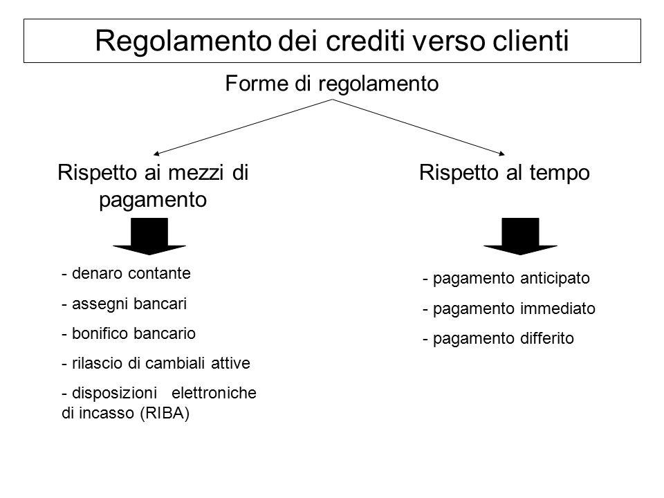 Regolamento dei crediti verso clienti Forme di regolamento Rispetto ai mezzi di pagamento Rispetto al tempo - denaro contante - assegni bancari - bonifico bancario - rilascio di cambiali attive - disposizioni elettroniche di incasso (RIBA) - pagamento anticipato - pagamento immediato - pagamento differito