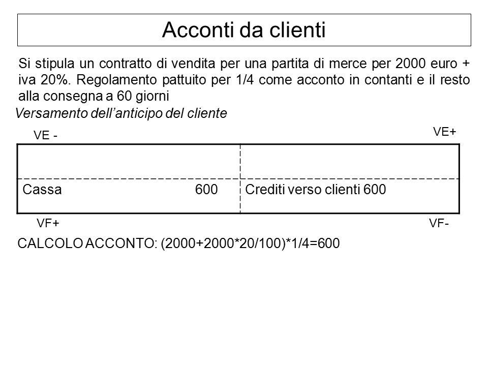Acconti da clienti Si stipula un contratto di vendita per una partita di merce per 2000 euro + iva 20%.