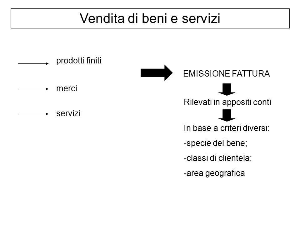 Vendita di beni e servizi merci prodotti finiti Rilevati in appositi conti In base a criteri diversi: -specie del bene; -classi di clientela; -area geografica EMISSIONE FATTURA servizi