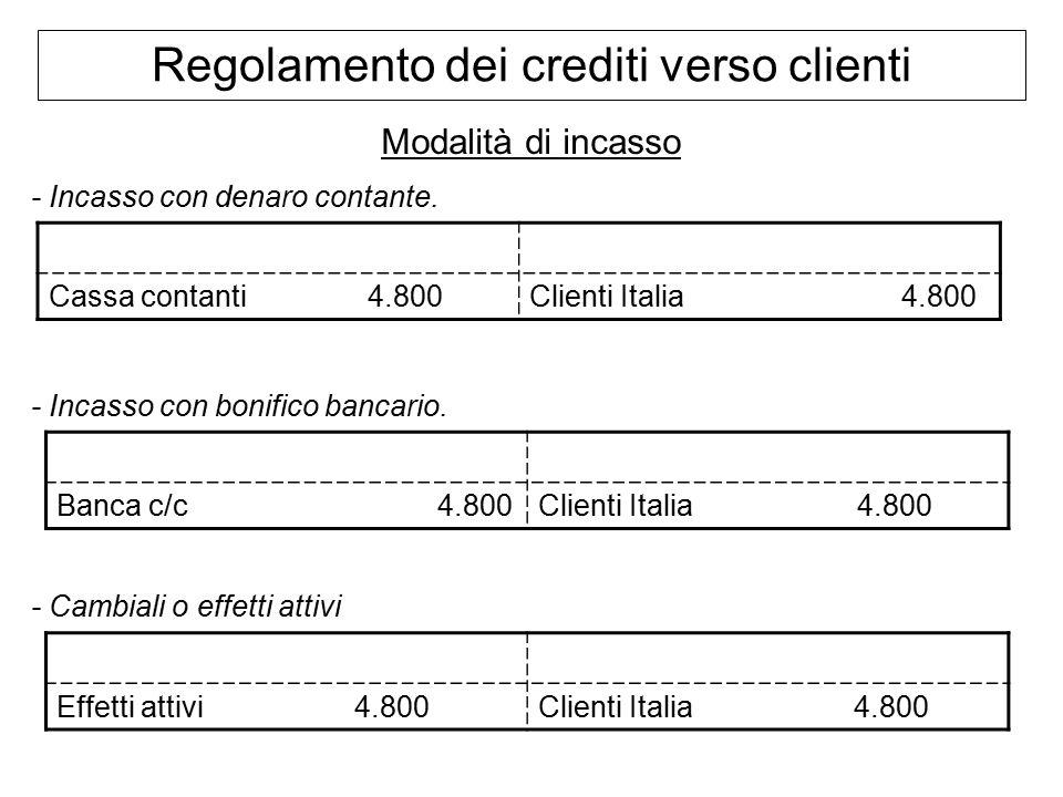 Regolamento dei crediti verso clienti Modalità di incasso - Incasso con denaro contante.