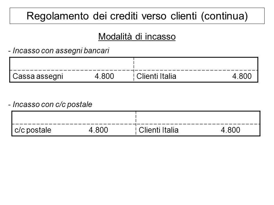 Regolamento dei crediti verso clienti (continua) Modalità di incasso - Incasso con assegni bancari Cassa assegni4.800Clienti Italia 4.800 - Incasso con c/c postale c/c postale 4.800Clienti Italia4.800