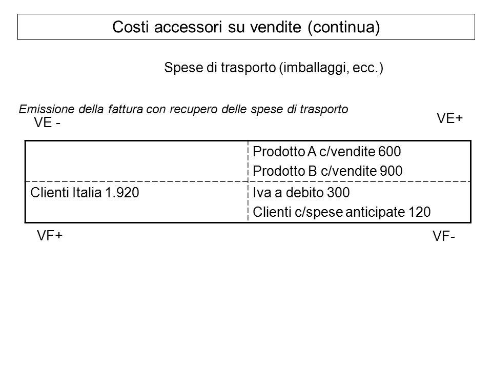 Costi accessori su vendite (continua) Emissione della fattura con recupero delle spese di trasporto Prodotto A c/vendite 600 Prodotto B c/vendite 900 Clienti Italia 1.920Iva a debito 300 Clienti c/spese anticipate 120 VF+ VE+ VE - VF- Spese di trasporto (imballaggi, ecc.)