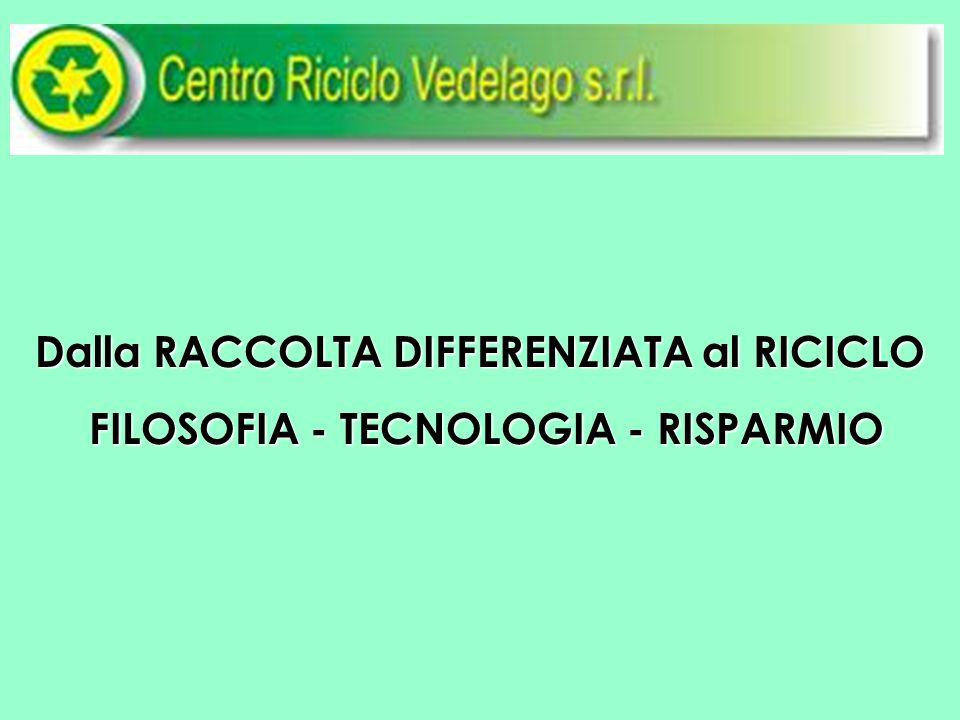 Dalla RACCOLTA DIFFERENZIATA al RICICLO FILOSOFIA - TECNOLOGIA - RISPARMIO FILOSOFIA - TECNOLOGIA - RISPARMIO