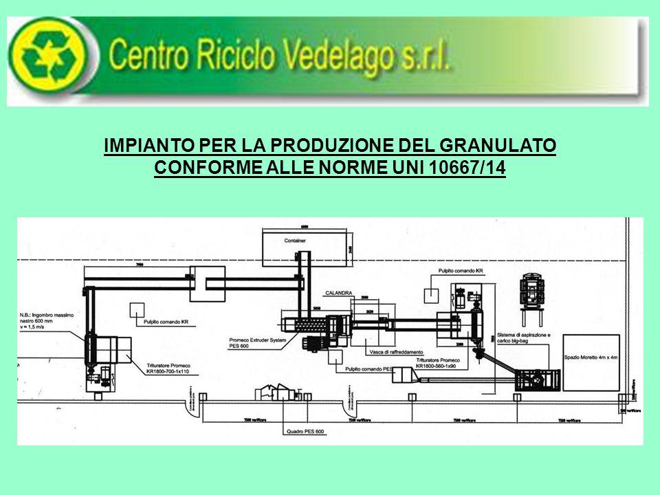 IMPIANTO PER LA PRODUZIONE DEL GRANULATO CONFORME ALLE NORME UNI 10667/14