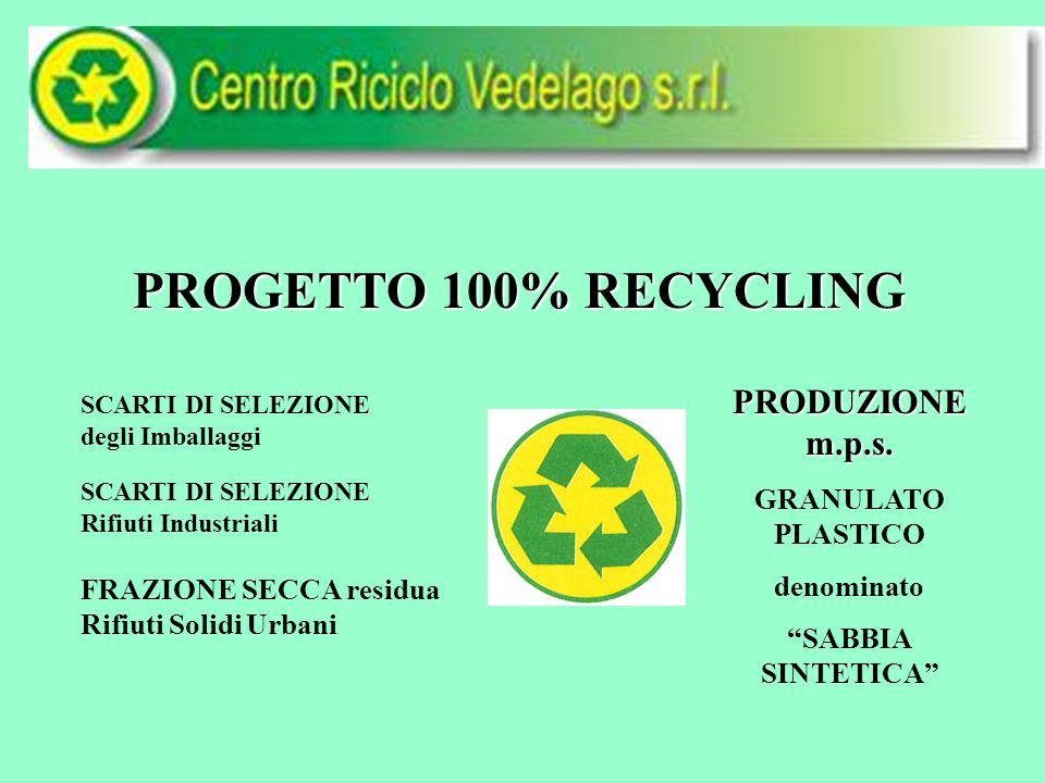 PROGETTO 100% RECYCLING SCARTI DI SELEZIONE degli Imballaggi FRAZIONE SECCA residua Rifiuti Solidi Urbani SCARTI DI SELEZIONE Rifiuti Industriali PRODUZIONE m.p.s.