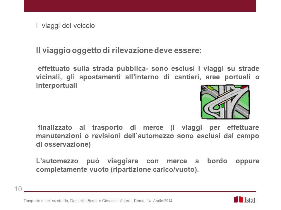Trasporto merci su strada, Donatella Berna e Giovanna Astori – Roma, 14 Aprile 2014 Il viaggio oggetto di rilevazione deve essere: effettuato sulla st