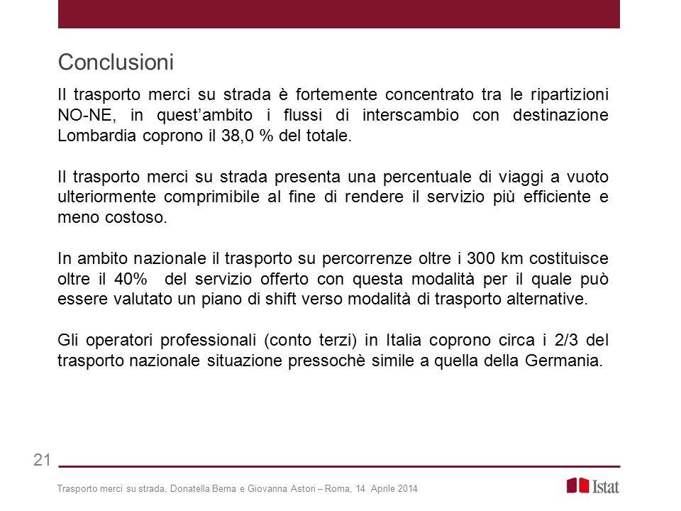 Trasporto merci su strada, Donatella Berna e Giovanna Astori – Roma, 14 Aprile 2014 Conclusioni 21 Il trasporto merci su strada è fortemente concentra