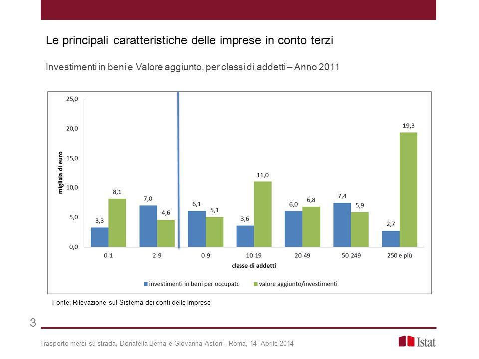 Trasporto merci su strada, Donatella Berna e Giovanna Astori – Roma, 14 Aprile 2014 Investimenti in beni e Valore aggiunto, per classi di addetti – An