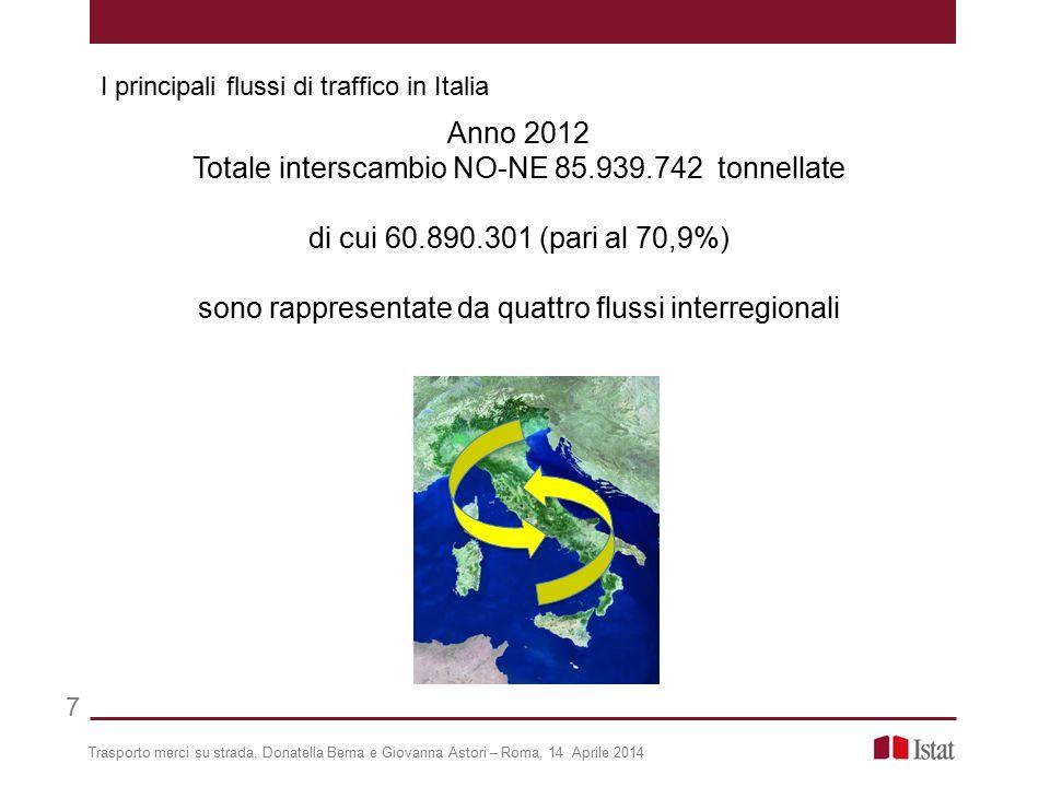 Anno 2012 Totale interscambio NO-NE 85.939.742 tonnellate di cui 60.890.301 (pari al 70,9%) sono rappresentate da quattro flussi interregionali 7 Tras