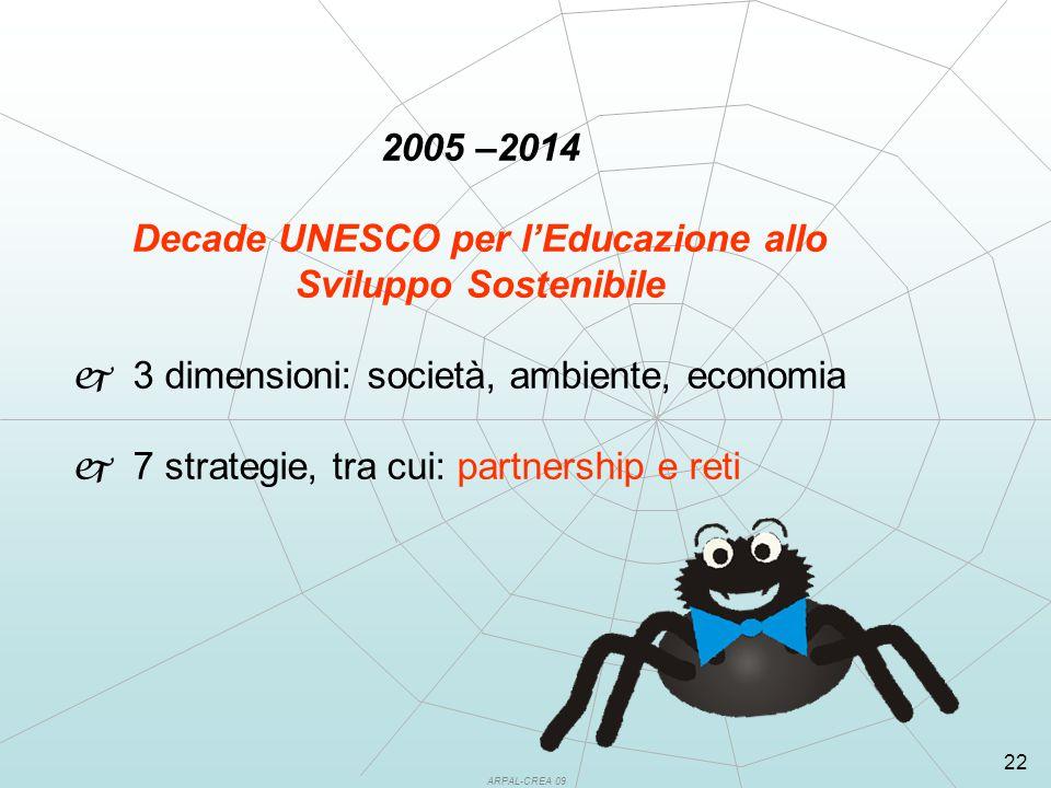 ARPAL-CREA 09 22 2005 –2014 Decade UNESCO per l'Educazione allo Sviluppo Sostenibile j 3 dimensioni: società, ambiente, economia j 7 strategie, tra cui: partnership e reti