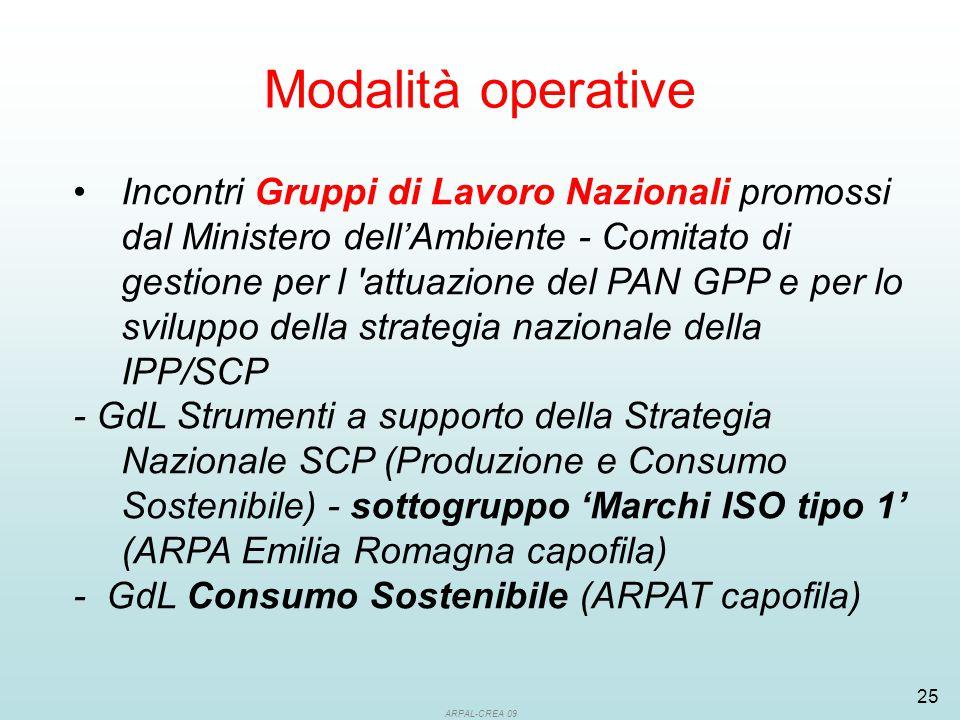 ARPAL-CREA 09 25 Incontri Gruppi di Lavoro Nazionali promossi dal Ministero dell'Ambiente - Comitato di gestione per l attuazione del PAN GPP e per lo sviluppo della strategia nazionale della IPP/SCP - GdL Strumenti a supporto della Strategia Nazionale SCP (Produzione e Consumo Sostenibile) - sottogruppo 'Marchi ISO tipo 1' (ARPA Emilia Romagna capofila) - GdL Consumo Sostenibile (ARPAT capofila) Modalità operative