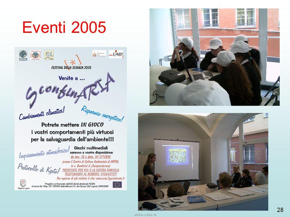 ARPAL-CREA 09 28 Eventi 2005
