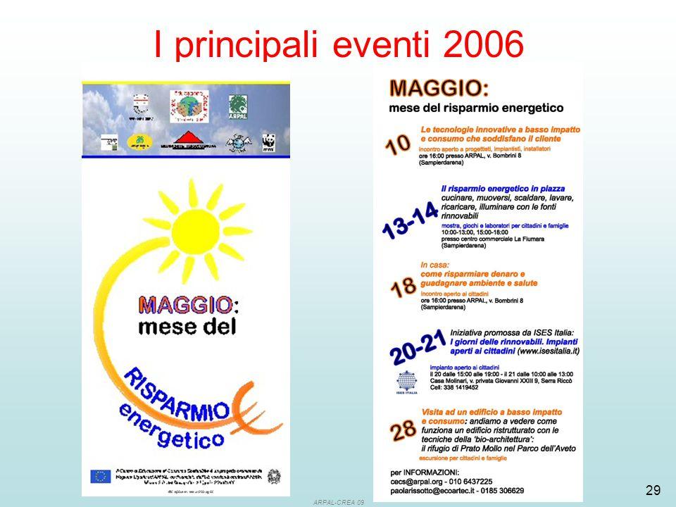 ARPAL-CREA 09 29 I principali eventi 2006