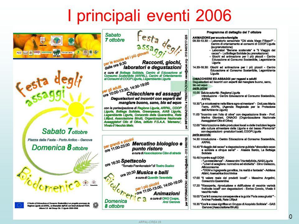 ARPAL-CREA 09 30 I principali eventi 2006