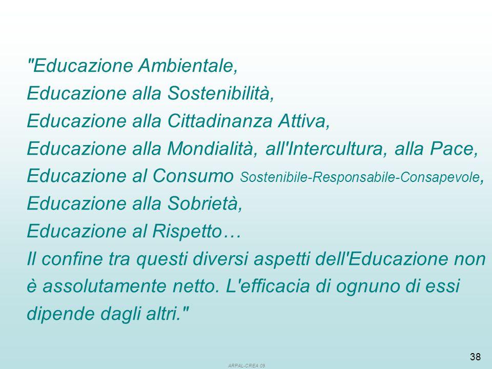 ARPAL-CREA 09 38 Educazione Ambientale, Educazione alla Sostenibilità, Educazione alla Cittadinanza Attiva, Educazione alla Mondialità, all Intercultura, alla Pace, Educazione al Consumo Sostenibile-Responsabile-Consapevole, Educazione alla Sobrietà, Educazione al Rispetto… Il confine tra questi diversi aspetti dell Educazione non è assolutamente netto.