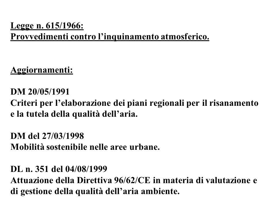 Legge n. 615/1966: Provvedimenti contro l'inquinamento atmosferico. Aggiornamenti: DM 20/05/1991 Criteri per l'elaborazione dei piani regionali per il