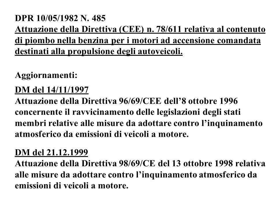 DPR 10/05/1982 N. 485 Attuazione della Direttiva (CEE) n. 78/611 relativa al contenuto di piombo nella benzina per i motori ad accensione comandata de