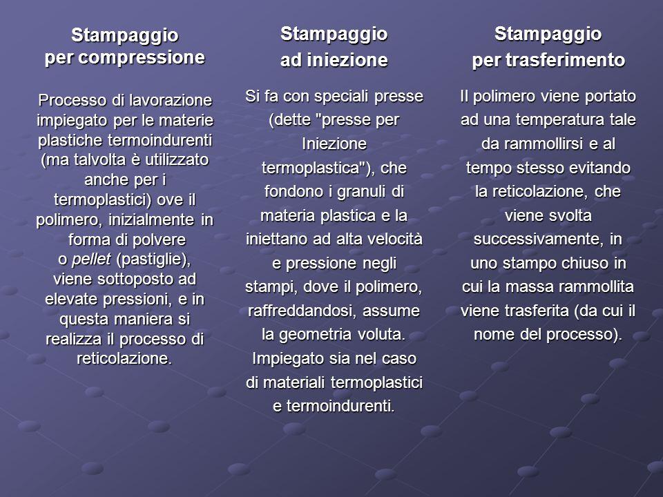 Stampaggio per compressione Processo di lavorazione impiegato per le materie plastiche termoindurenti (ma talvolta è utilizzato anche per i termoplast