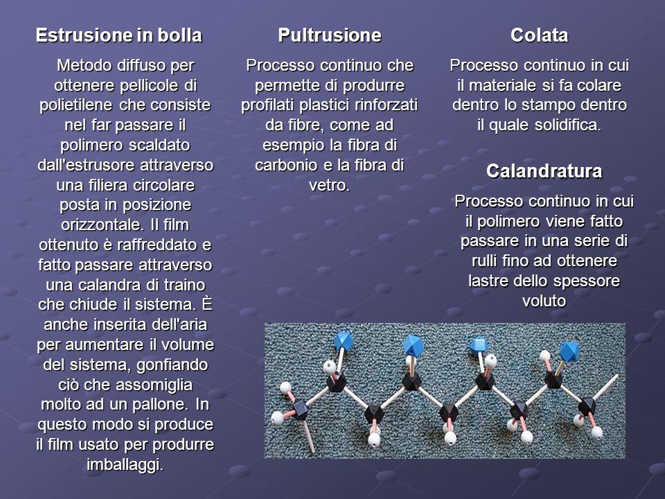 Estrusione in bolla Metodo diffuso per ottenere pellicole di polietilene che consiste nel far passare il polimero scaldato dall'estrusore attraverso u