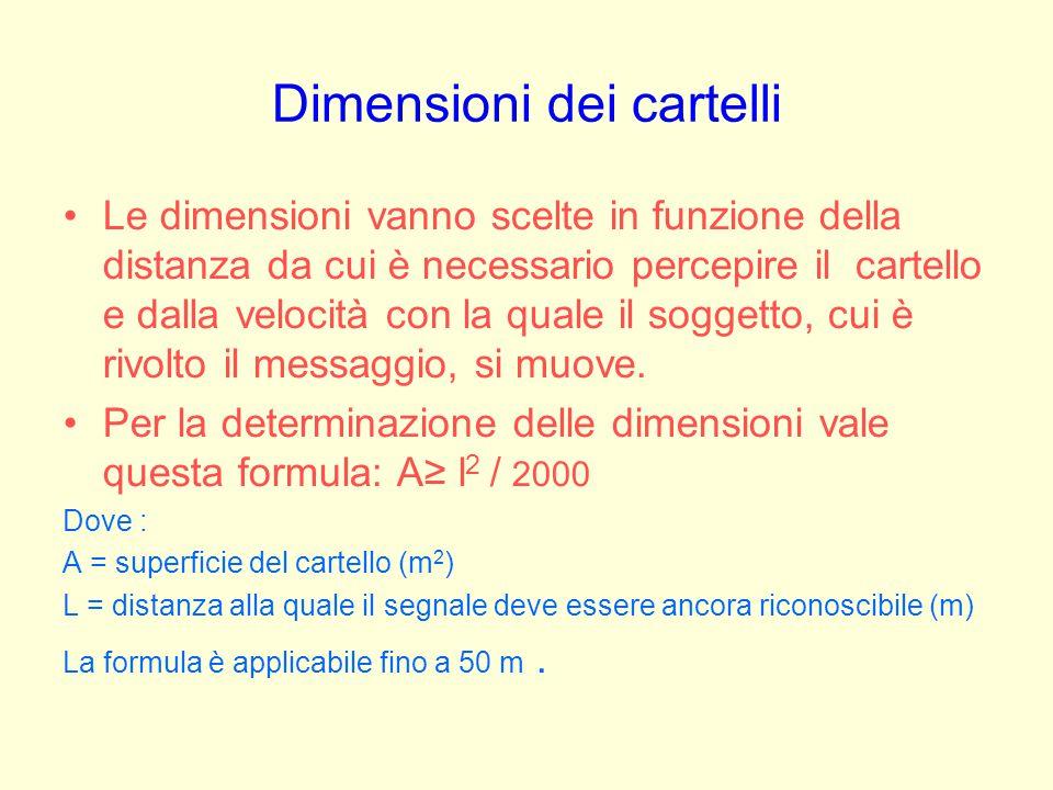 Dimensioni dei cartelli Le dimensioni vanno scelte in funzione della distanza da cui è necessario percepire il cartello e dalla velocità con la quale il soggetto, cui è rivolto il messaggio, si muove.