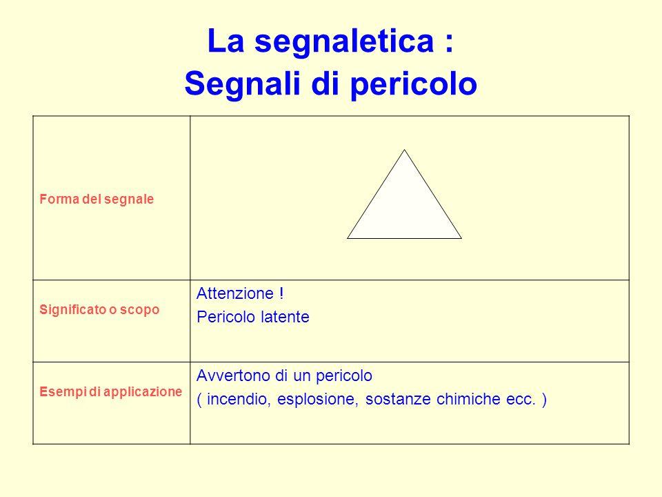 La segnaletica : Segnali di pericolo Forma del segnale Significato o scopo Attenzione .