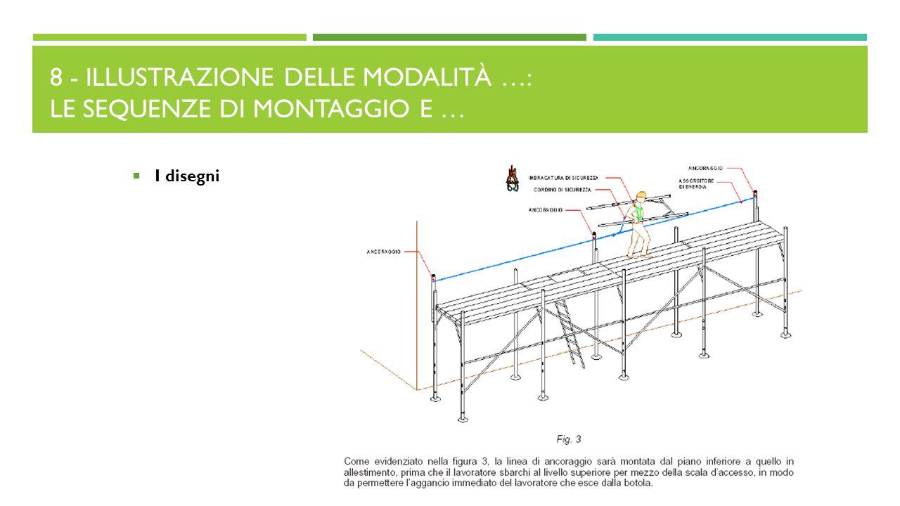8 - ILLUSTRAZIONE DELLE MODALITÀ …: LE SEQUENZE DI MONTAGGIO E …  I disegni