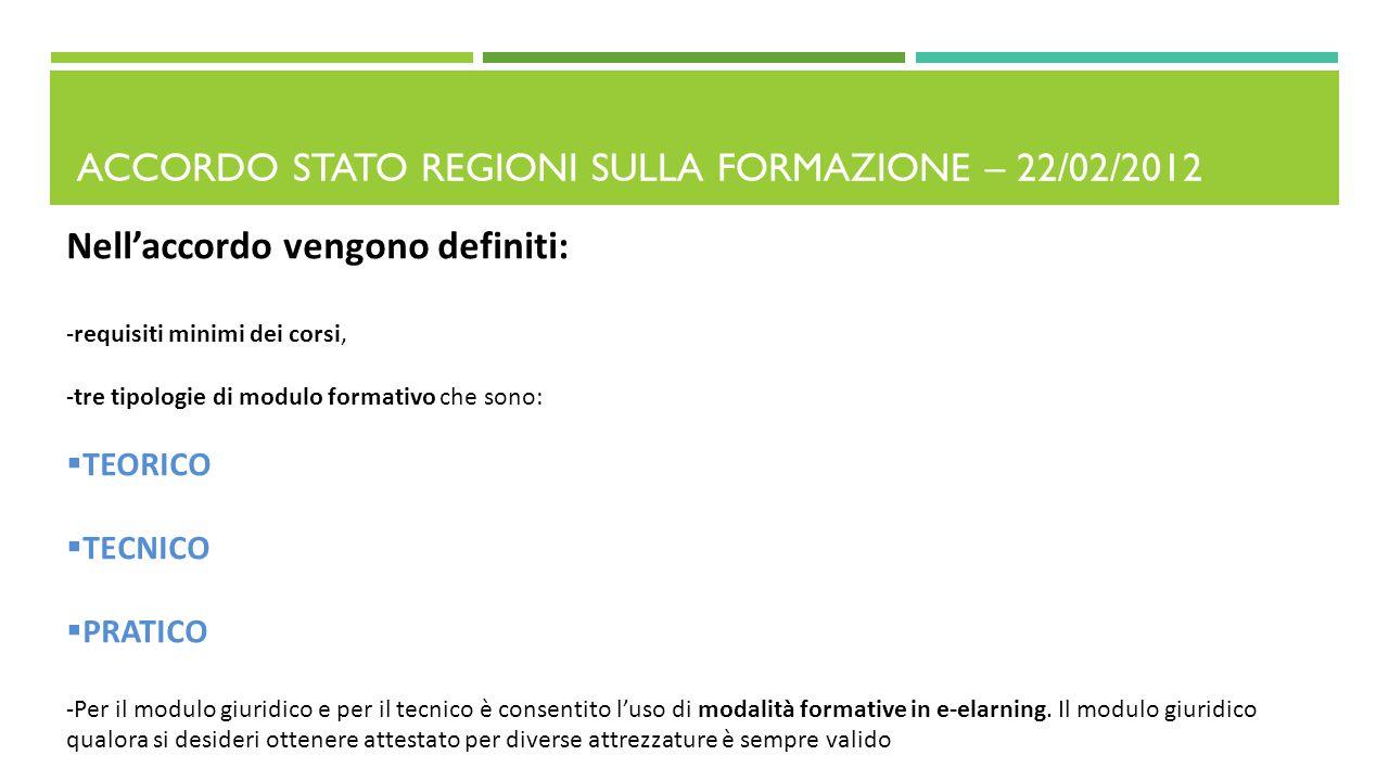 ACCORDO STATO REGIONI SULLA FORMAZIONE – 22/02/2012 Nell'accordo vengono definiti: -requisiti minimi dei corsi, -tre tipologie di modulo formativo che