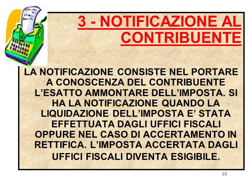 9 2 - LIQUIDAZIONE DELL'IMPOSTA SI ACCERTA L'AMMONTARE DELL'IMPOSTA DOVUTO. SISTEMA DELLA QUOTITA': SI APPLICA L'ALIQUOTA ALLA BASE IMPONIBILE SPESSO